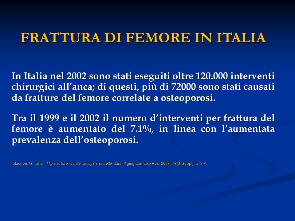 FRATTURA DI FEMORE IN ITALIA