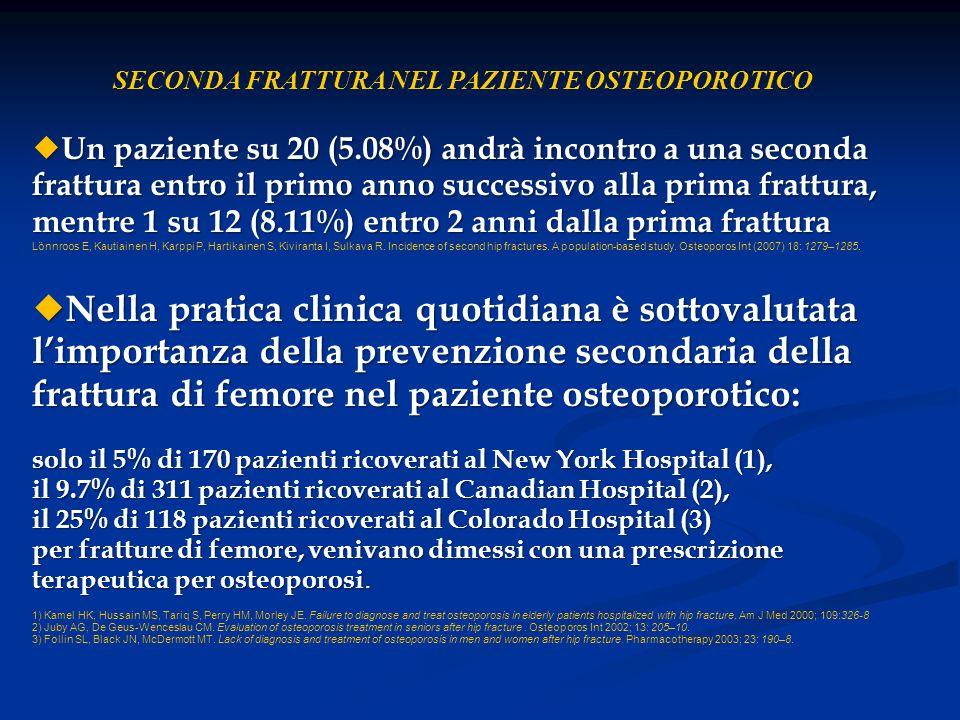 SECONDA FRATTURA NEL PAZIENTE OSTEOPOROTICO