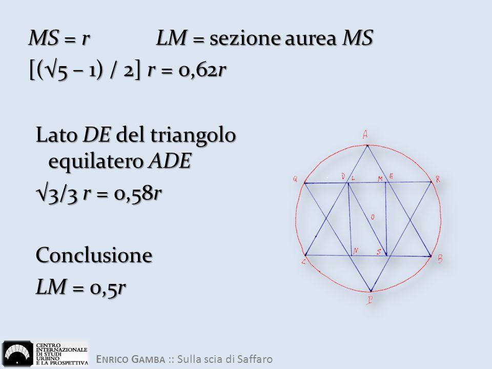 MS = r LM = sezione aurea MS