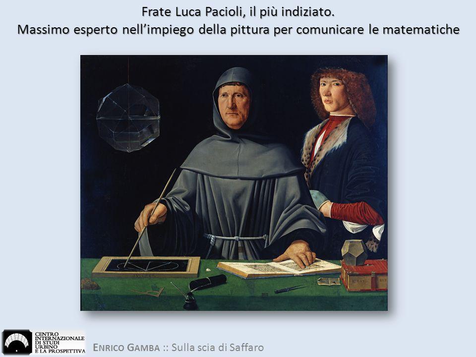 Frate Luca Pacioli, il più indiziato