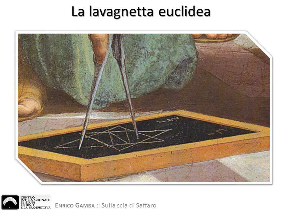 La lavagnetta euclidea