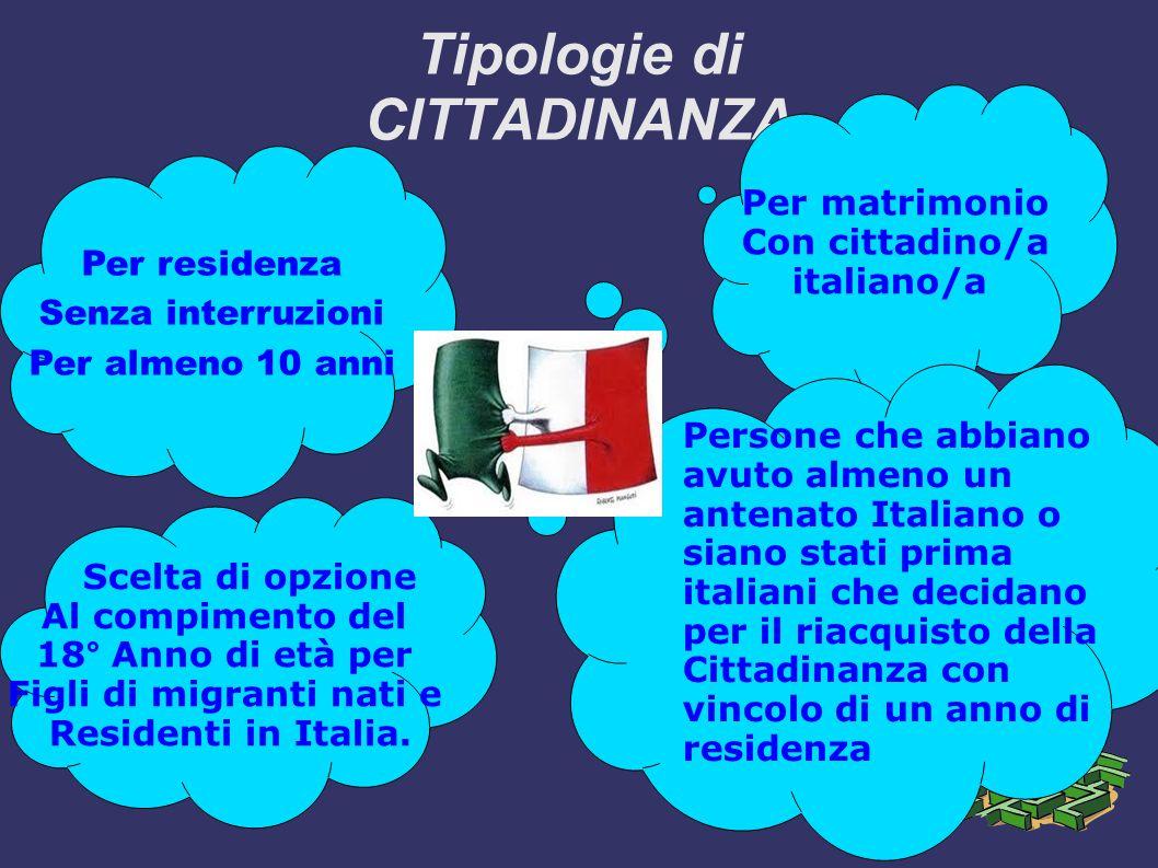 Tipologie di cittadinanza ppt scaricare for Cittadinanza italiana tempi di attesa 2018