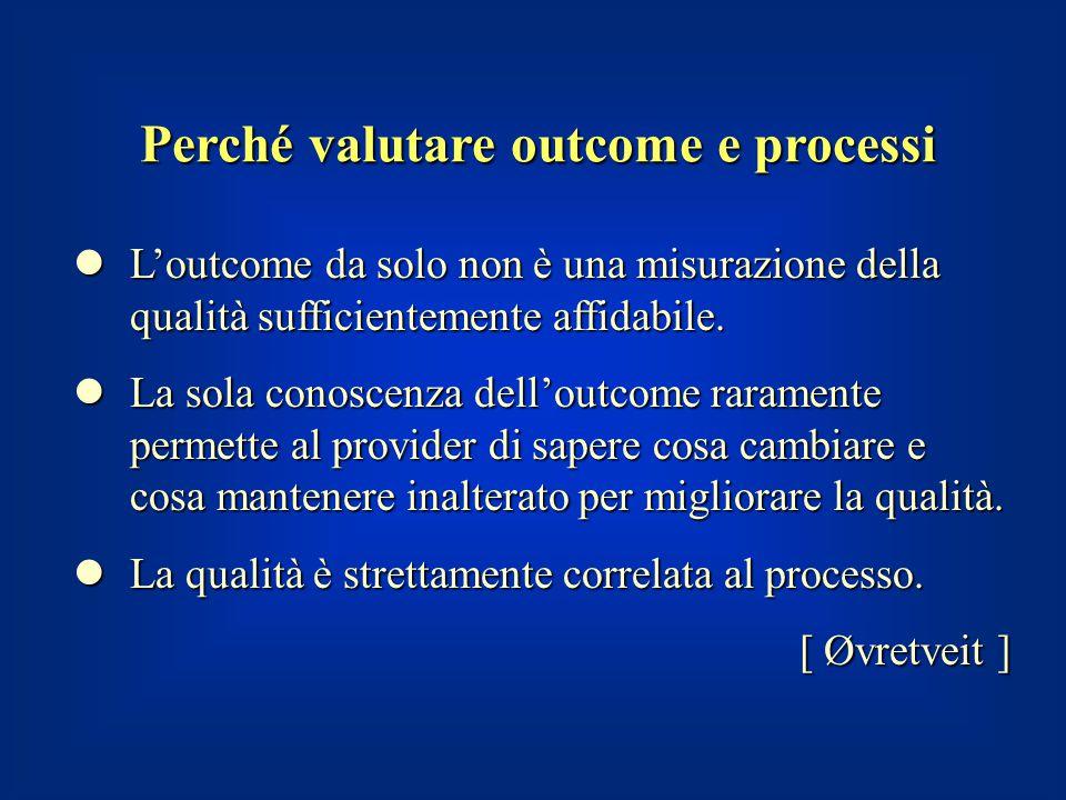 Perché valutare outcome e processi