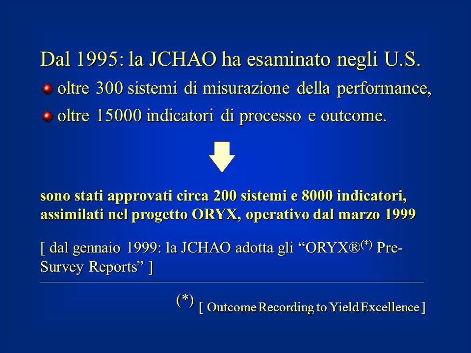 Dal 1995: la JCHAO ha esaminato negli U.S.