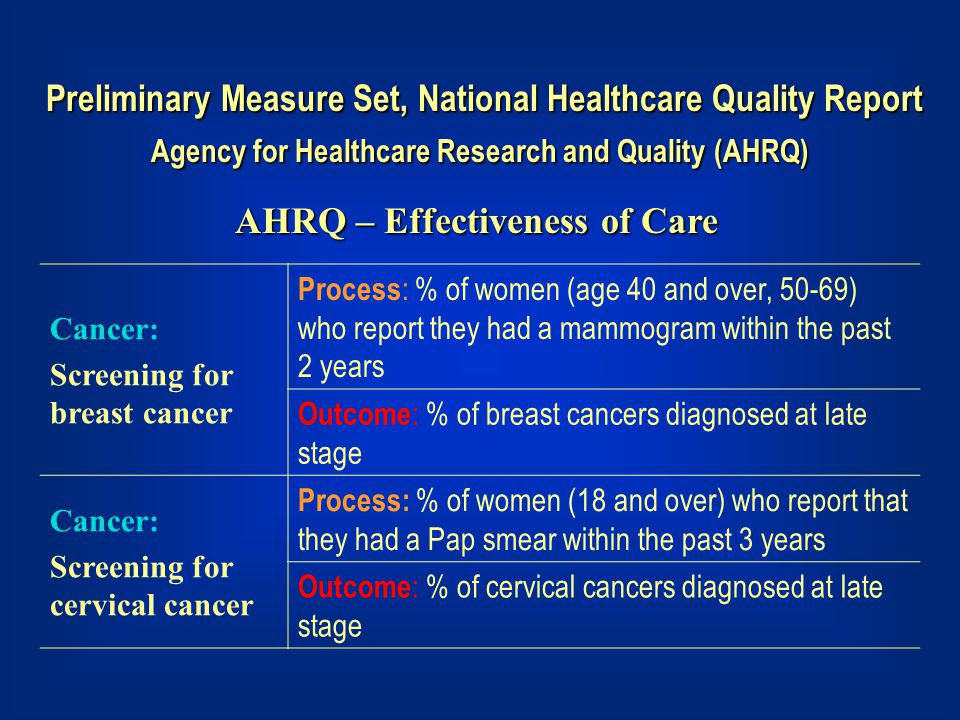 Preliminary Measure Set, National Healthcare Quality Report