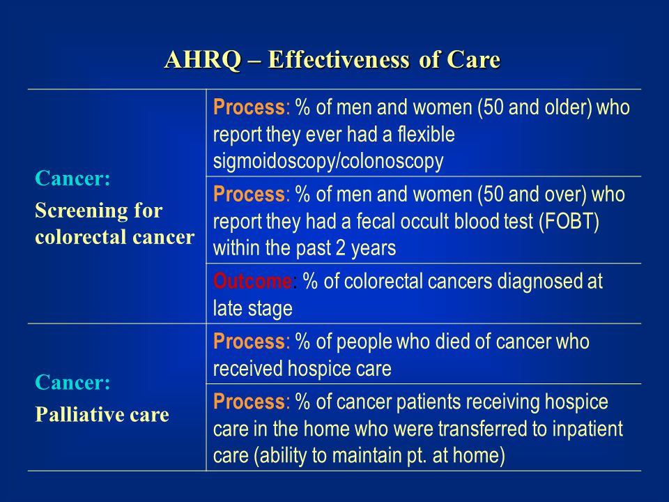AHRQ – Effectiveness of Care
