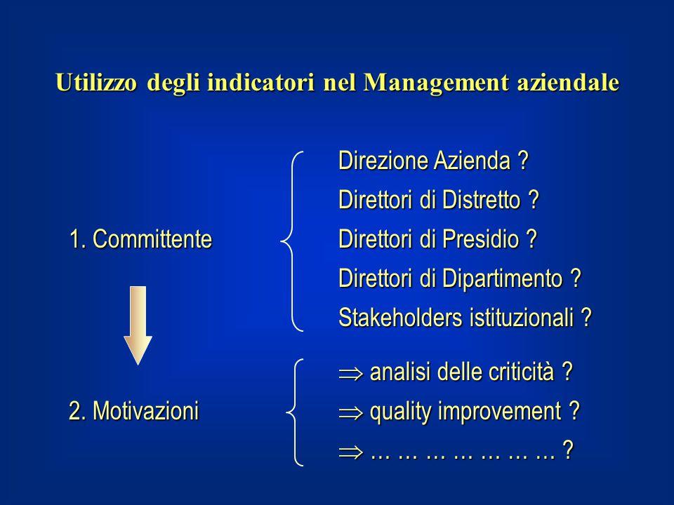 Utilizzo degli indicatori nel Management aziendale