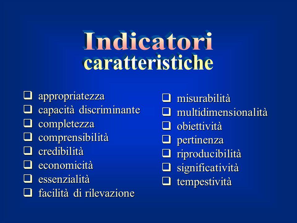 Indicatori caratteristiche