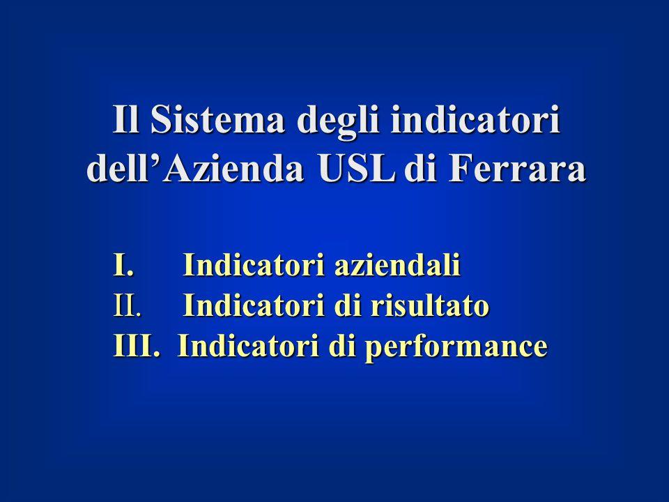 Il Sistema degli indicatori dell'Azienda USL di Ferrara