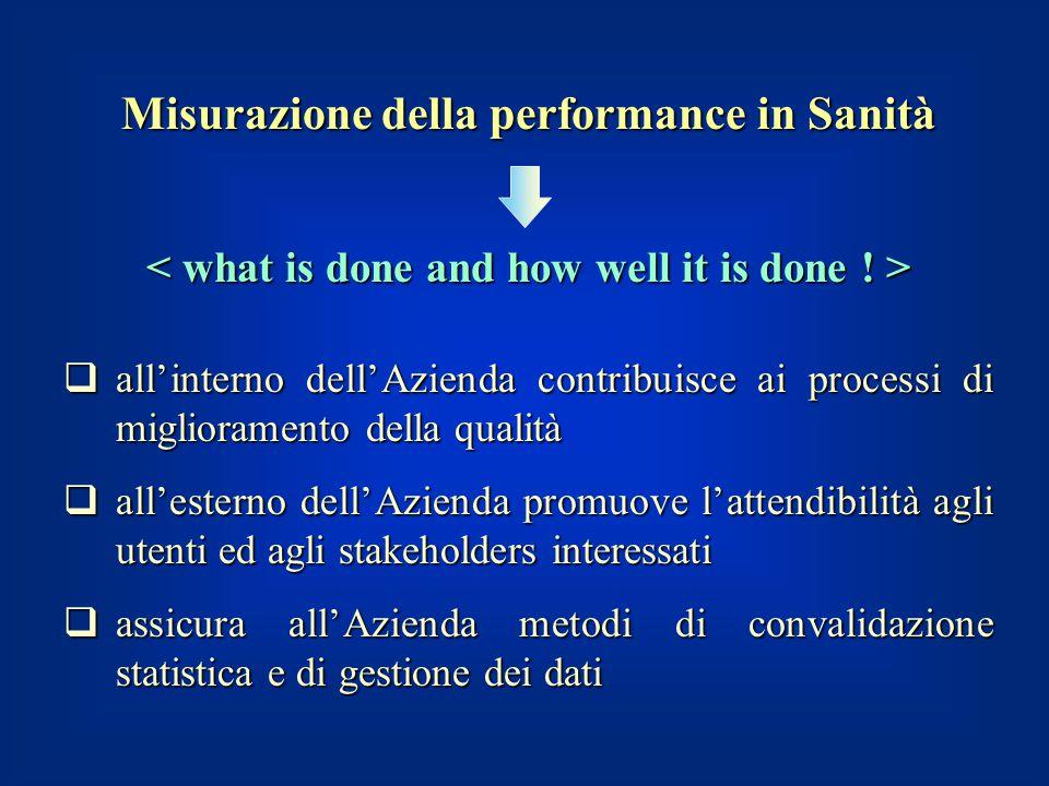 Misurazione della performance in Sanità