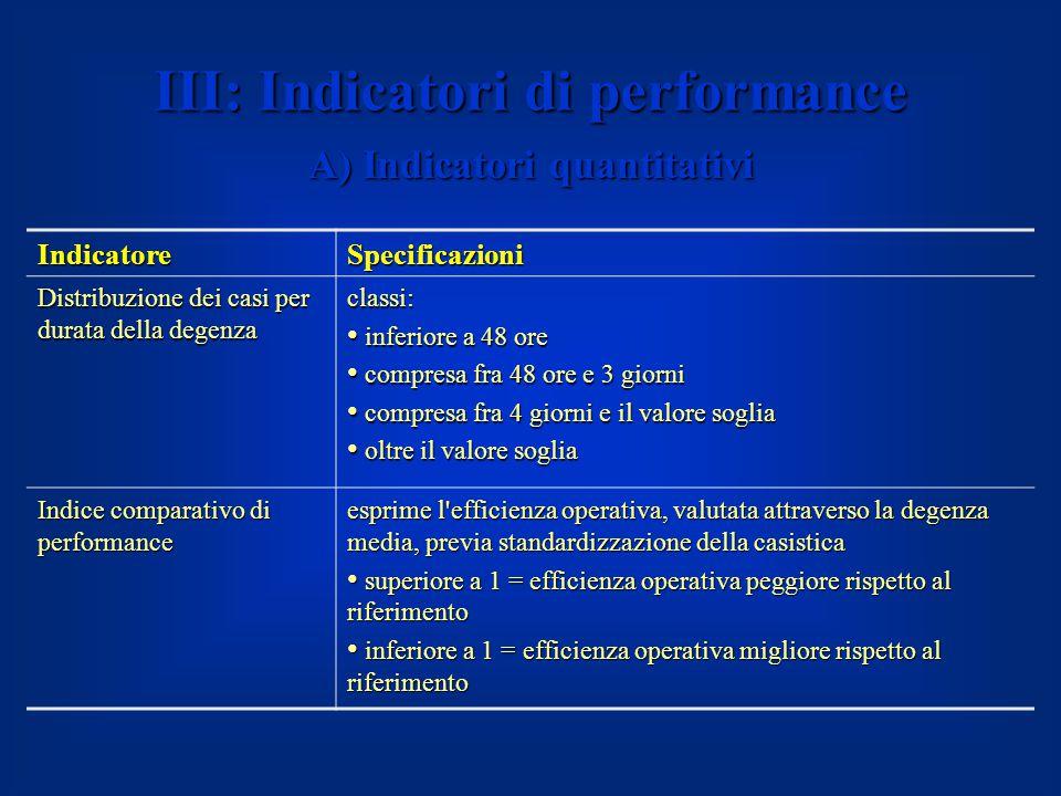 III: Indicatori di performance A) Indicatori quantitativi
