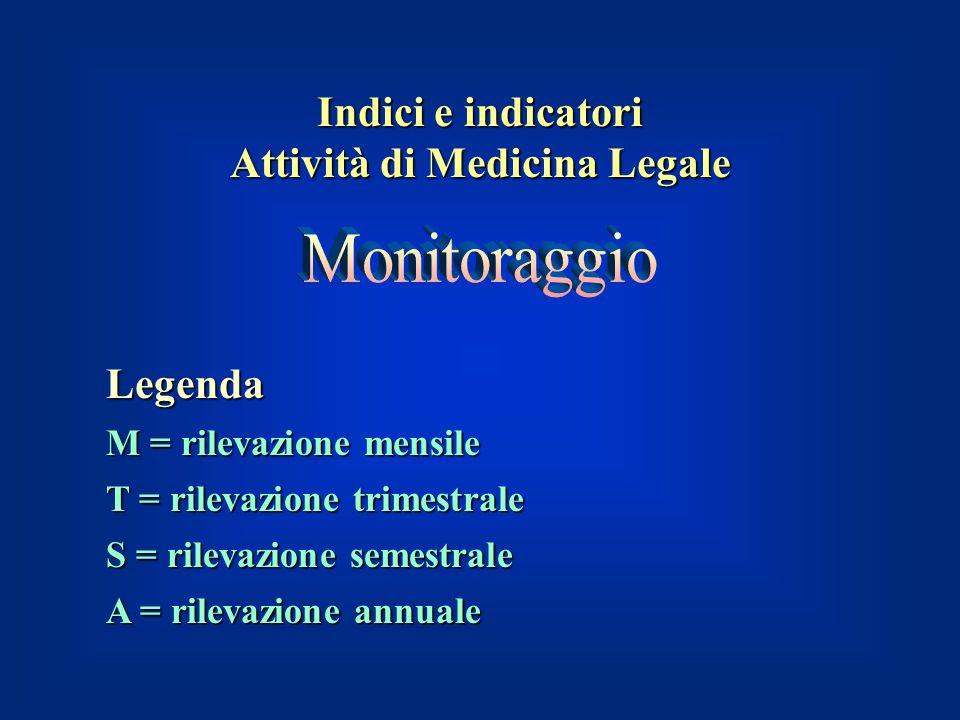 Attività di Medicina Legale