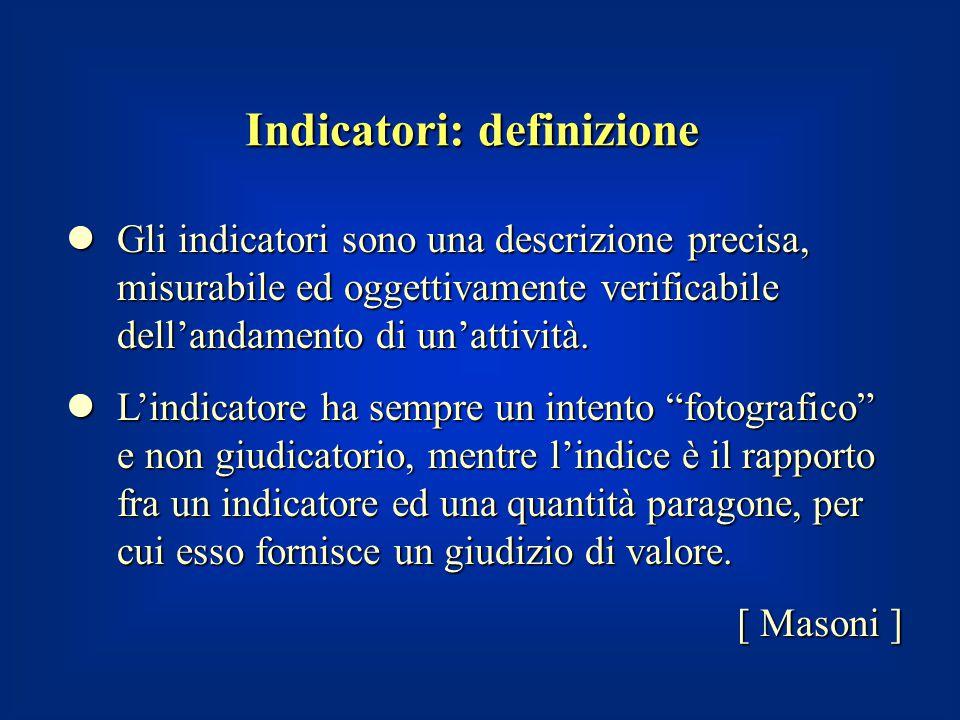 Indicatori: definizione
