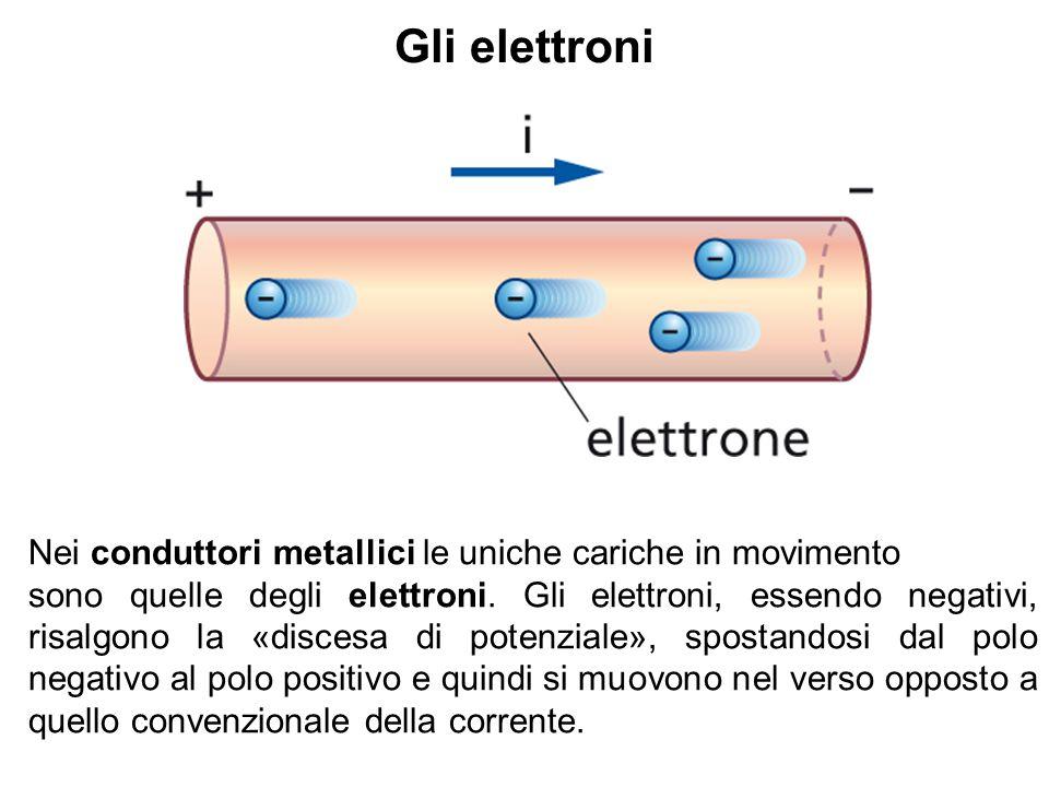 Gli elettroni Nei conduttori metallici le uniche cariche in movimento