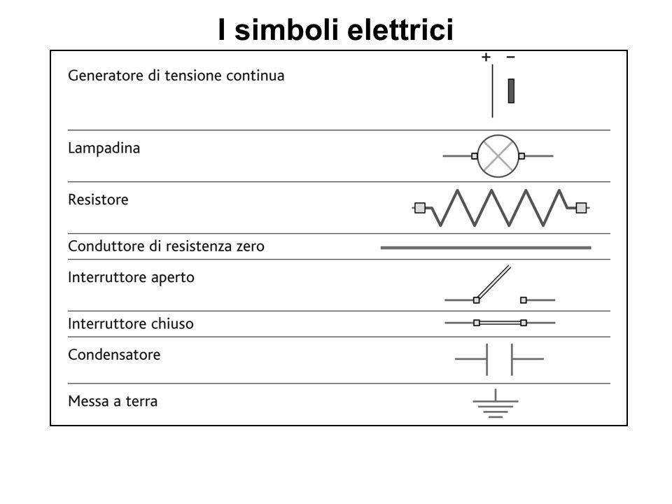 I simboli elettrici