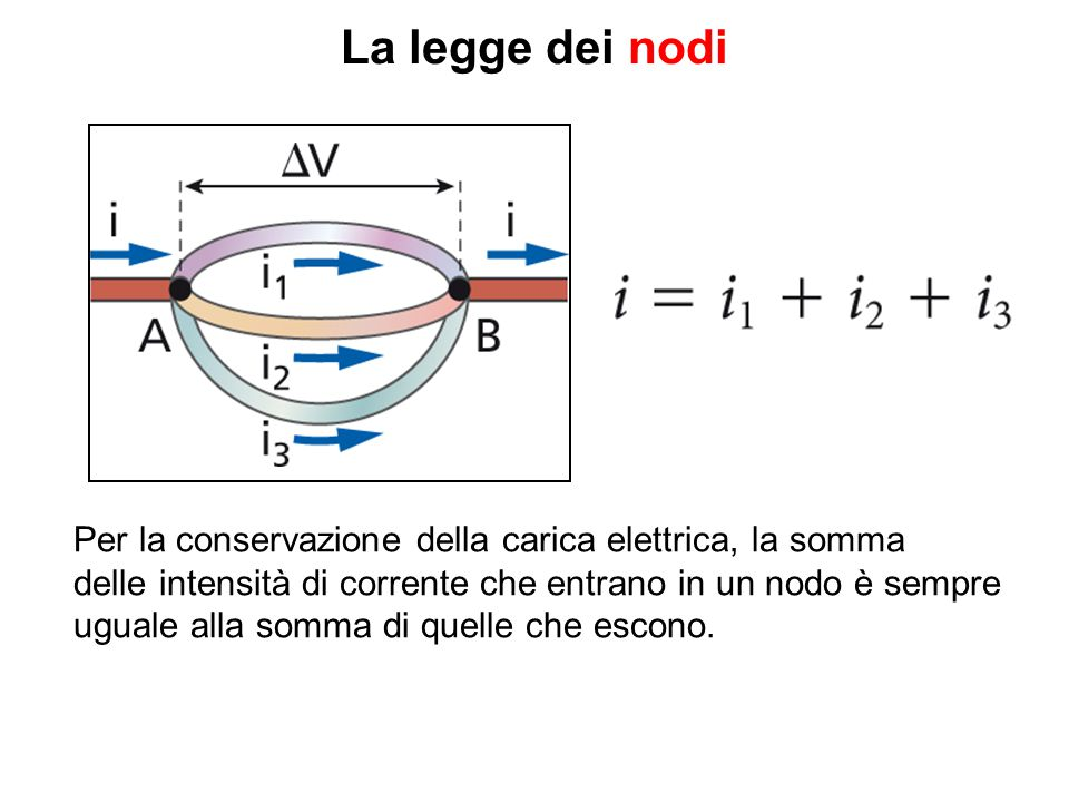 La legge dei nodi Per la conservazione della carica elettrica, la somma.