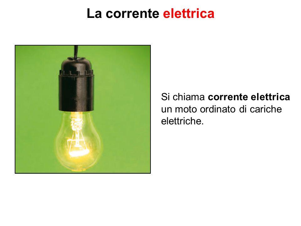 La corrente elettrica Si chiama corrente elettrica