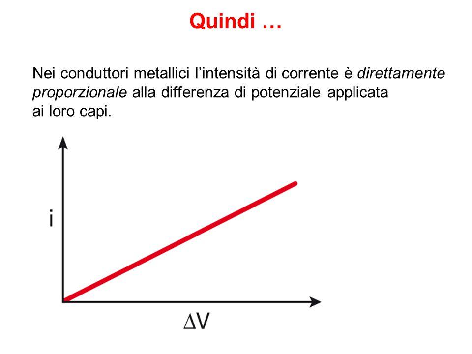 Quindi … Nei conduttori metallici l'intensità di corrente è direttamente. proporzionale alla differenza di potenziale applicata.
