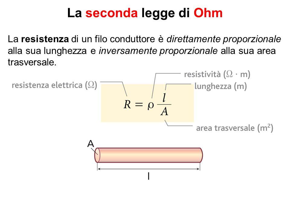 La seconda legge di Ohm