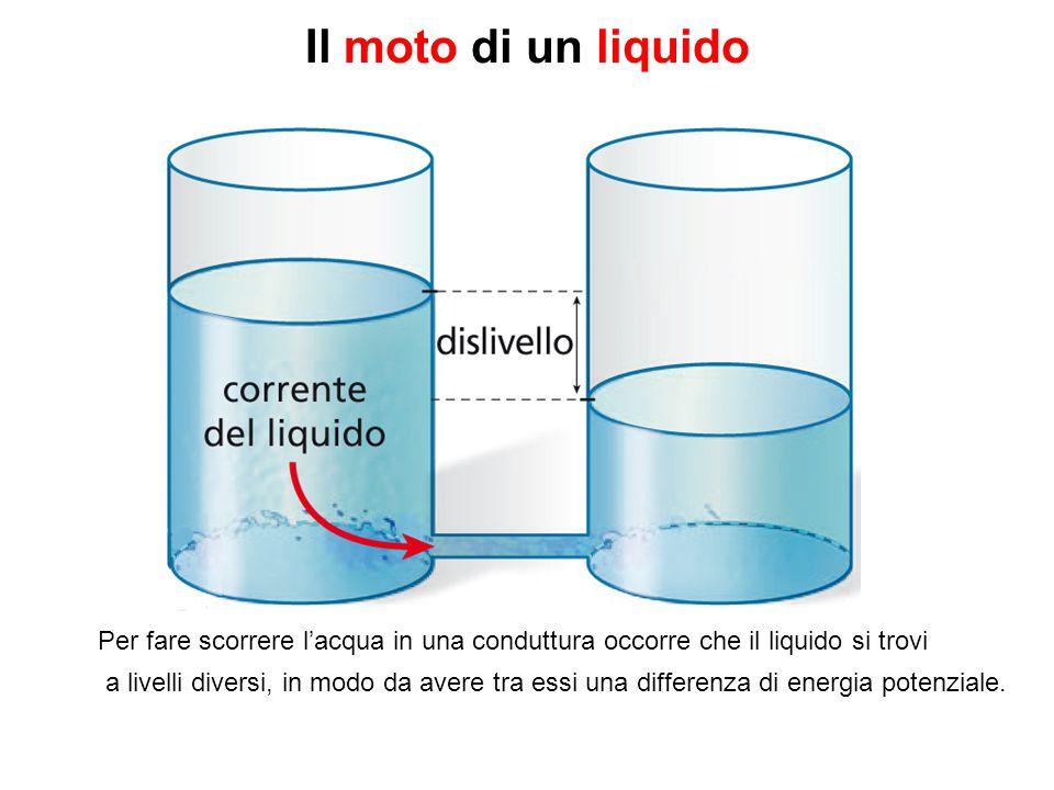 Il moto di un liquido Per fare scorrere l'acqua in una conduttura occorre che il liquido si trovi.