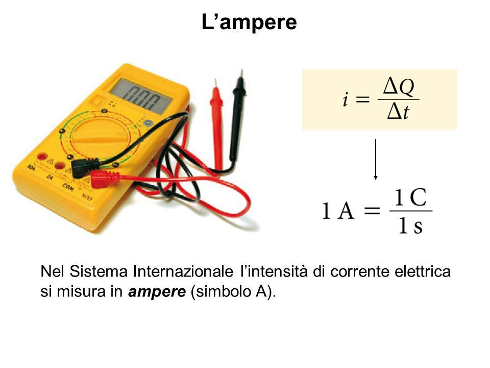 L'ampere Nel Sistema Internazionale l'intensità di corrente elettrica