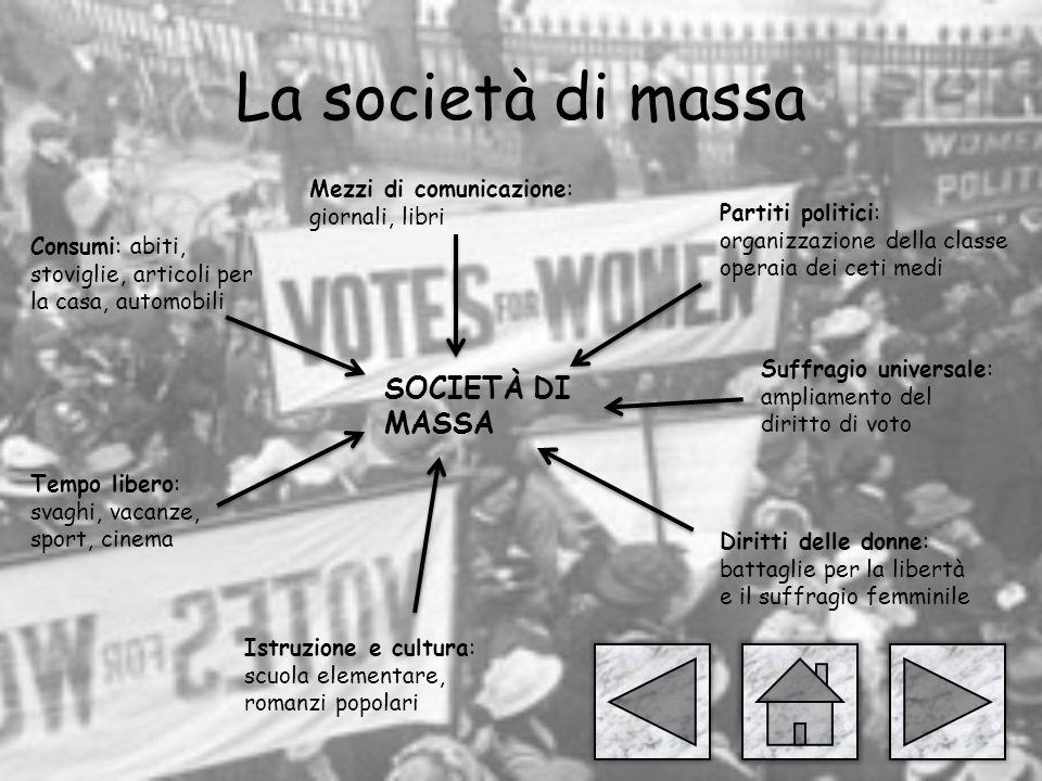 La società di massa SOCIETÀ DI MASSA