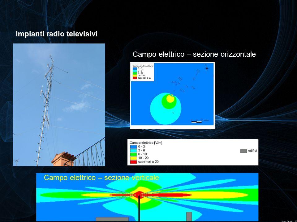 Impianti radio televisivi