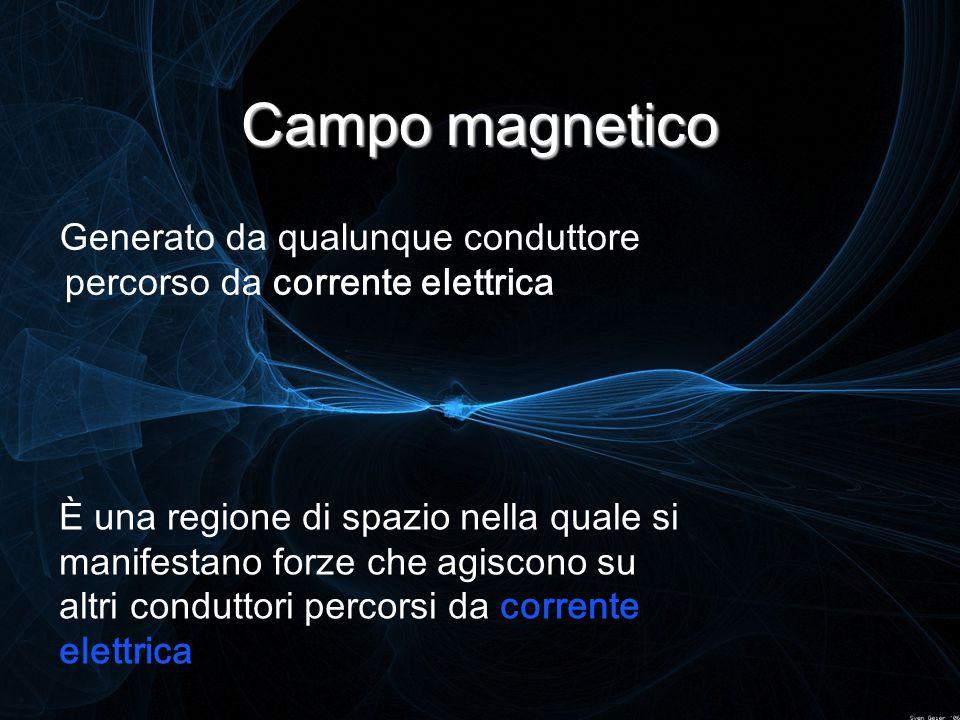 Campo magnetico Generato da qualunque conduttore percorso da corrente elettrica.