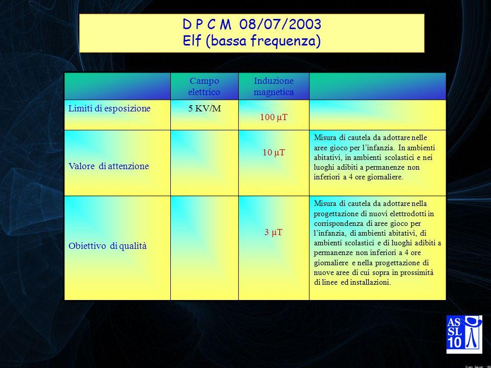 D P C M 08/07/2003 Elf (bassa frequenza) Campo elettrico