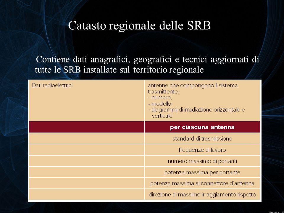 Catasto regionale delle SRB