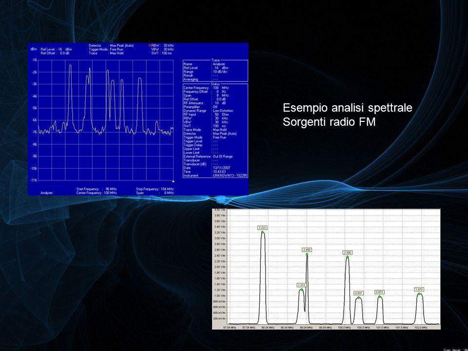 Esempio analisi spettrale
