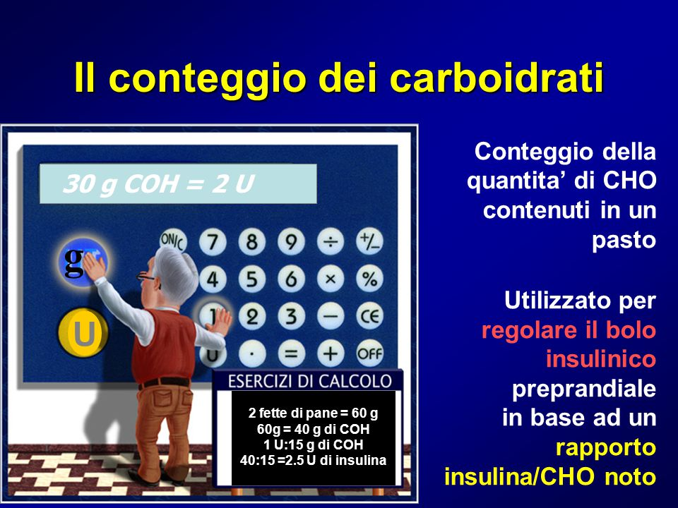 Il conteggio dei carboidrati
