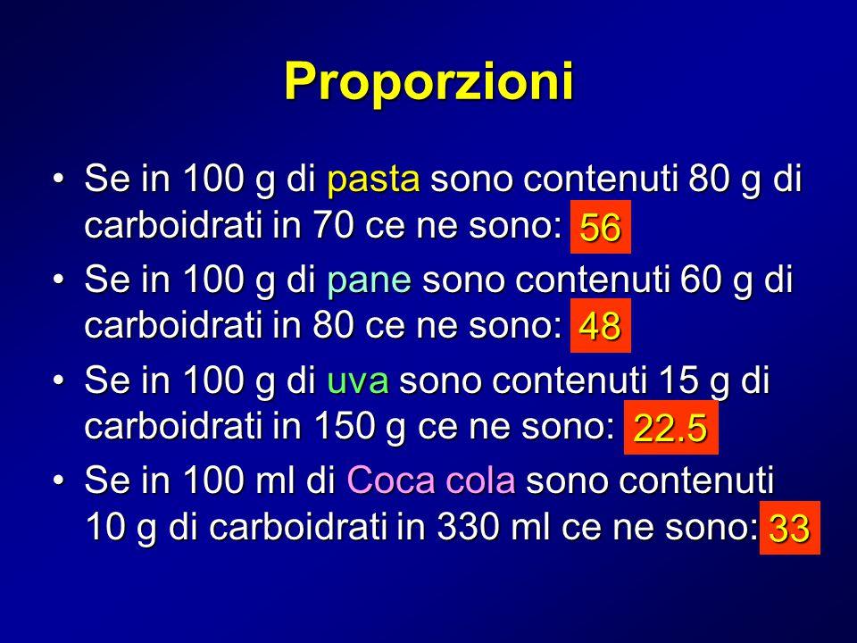 Proporzioni Se in 100 g di pasta sono contenuti 80 g di carboidrati in 70 ce ne sono: