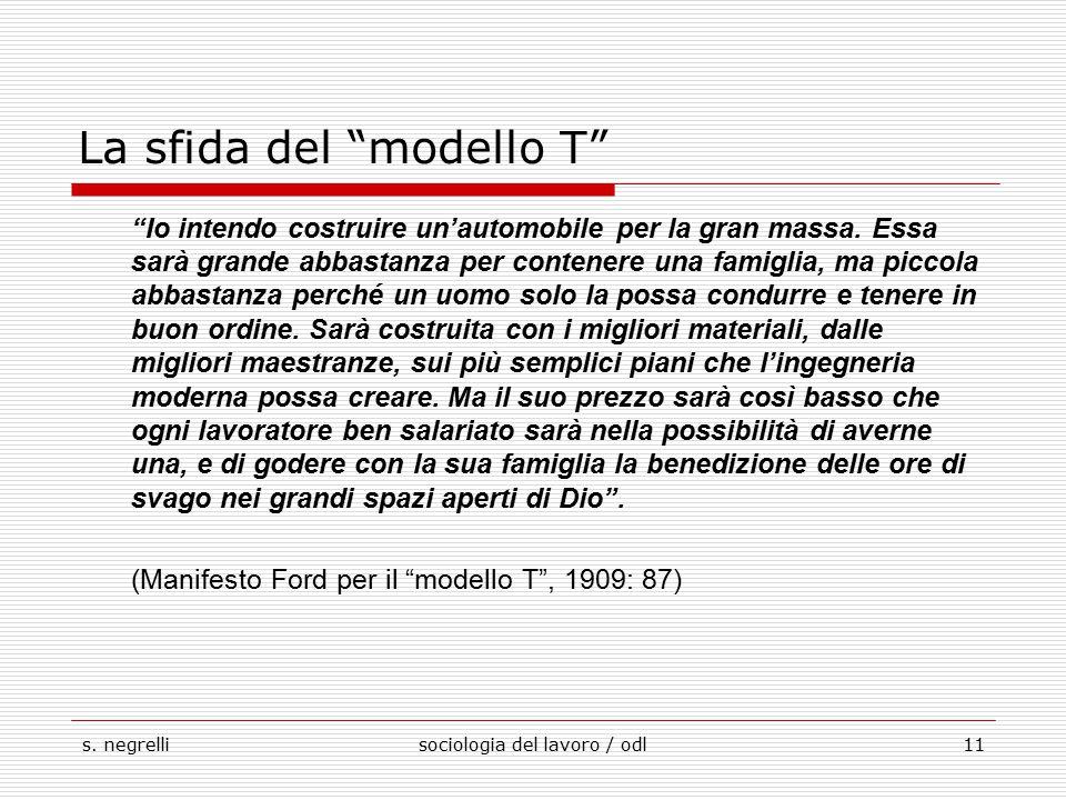 La sfida del modello T