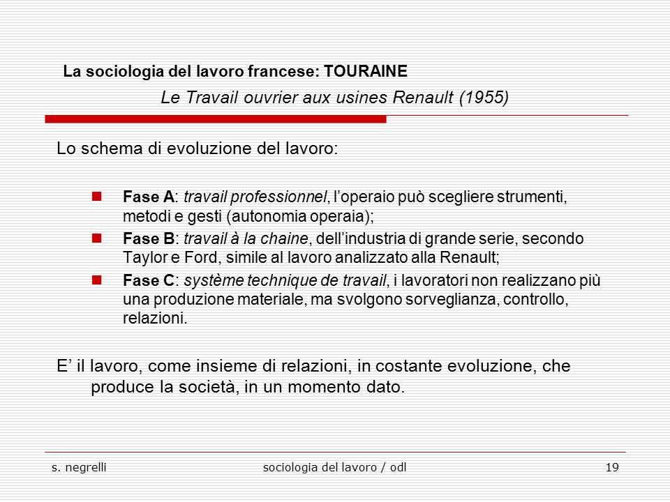 La sociologia del lavoro francese: TOURAINE