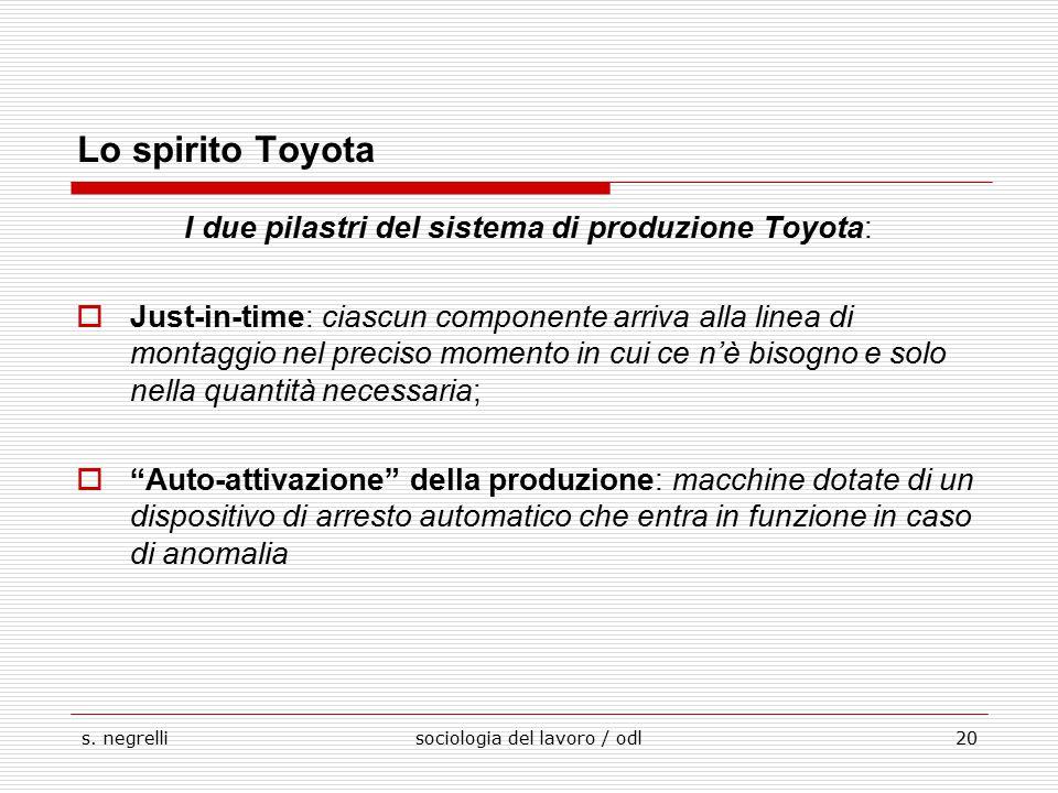 Lo spirito Toyota I due pilastri del sistema di produzione Toyota: