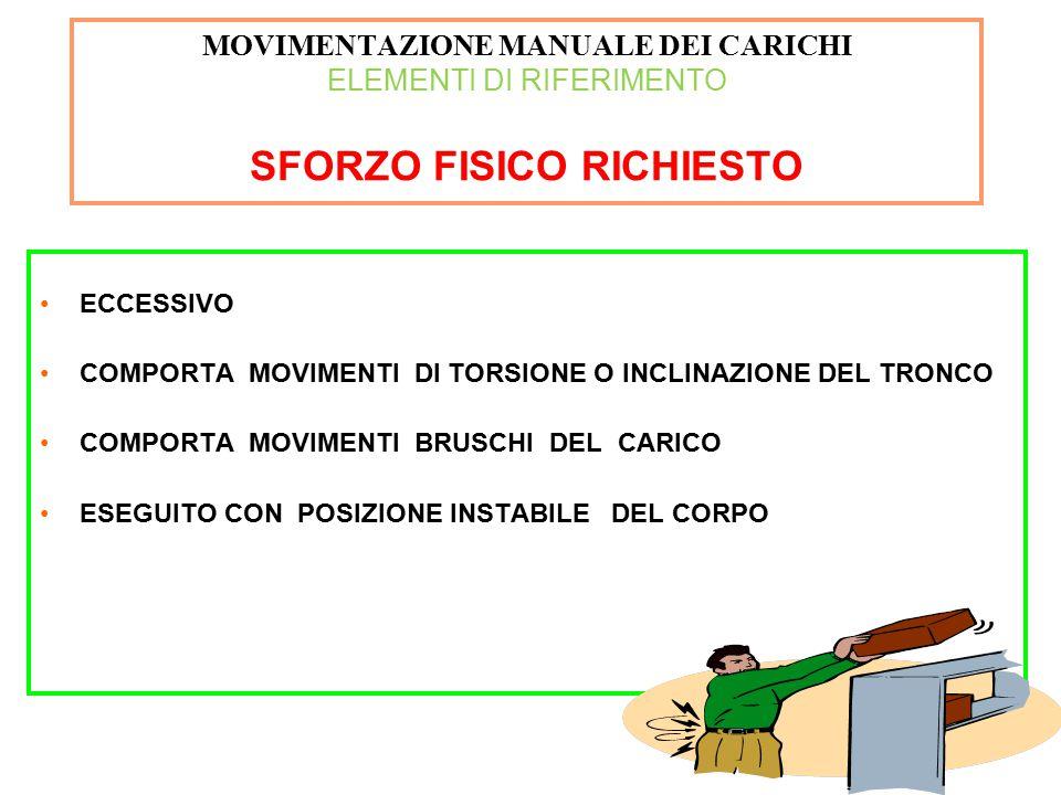 MOVIMENTAZIONE MANUALE DEI CARICHI ELEMENTI DI RIFERIMENTO SFORZO FISICO RICHIESTO