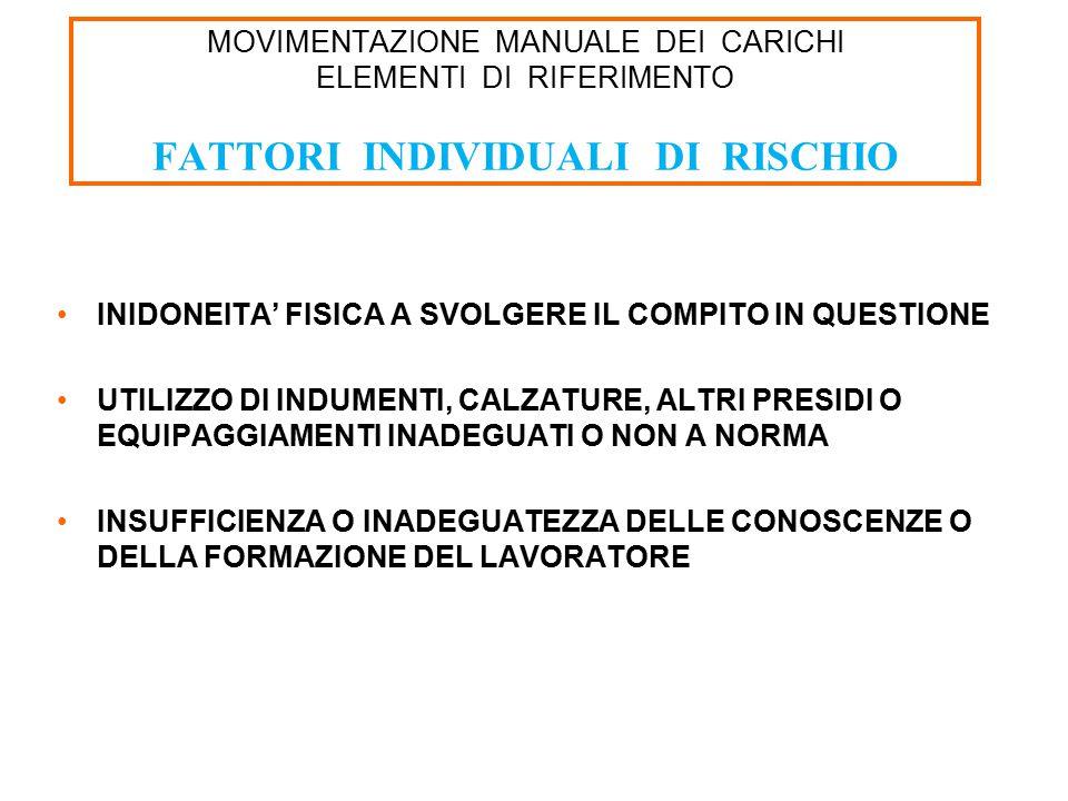 INIDONEITA' FISICA A SVOLGERE IL COMPITO IN QUESTIONE