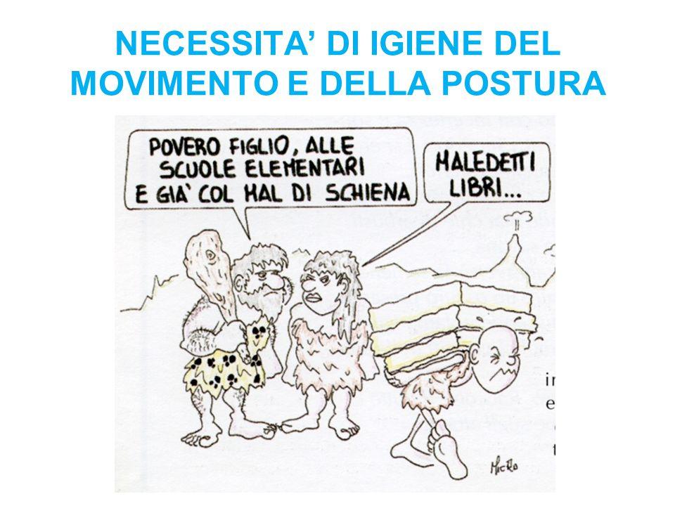 NECESSITA' DI IGIENE DEL MOVIMENTO E DELLA POSTURA