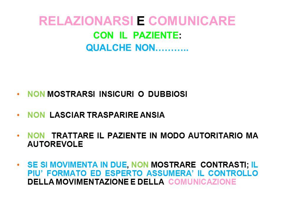 RELAZIONARSI E COMUNICARE