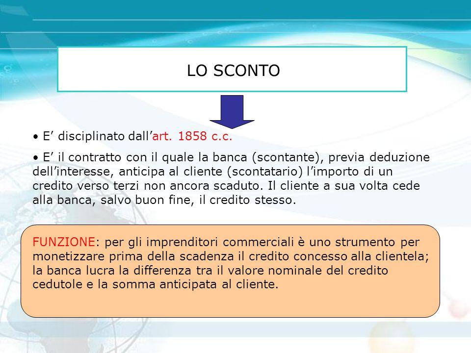 LO SCONTO E' disciplinato dall'art. 1858 c.c.