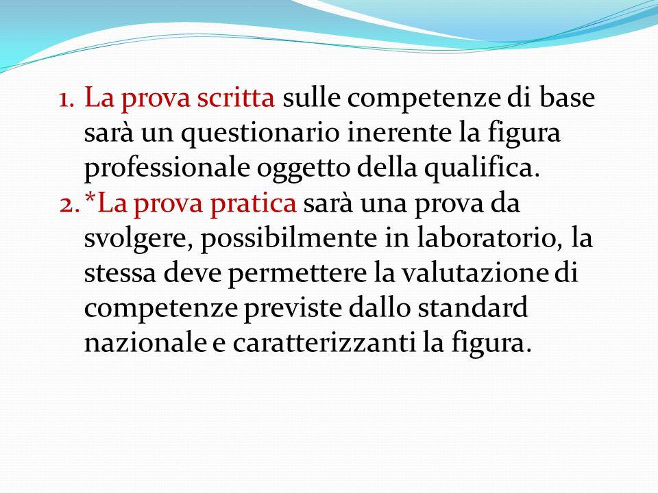 La prova scritta sulle competenze di base sarà un questionario inerente la figura professionale oggetto della qualifica.