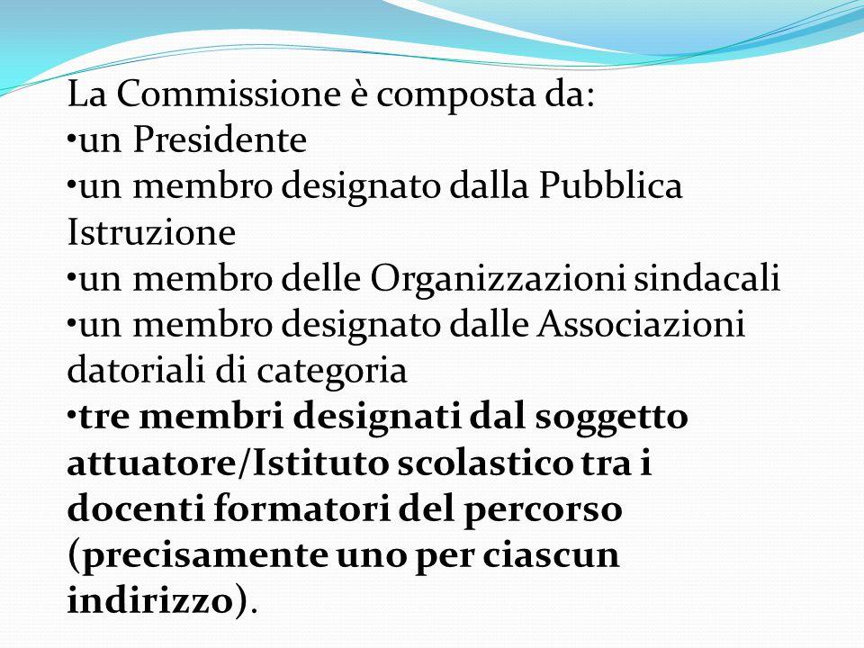 La Commissione è composta da: