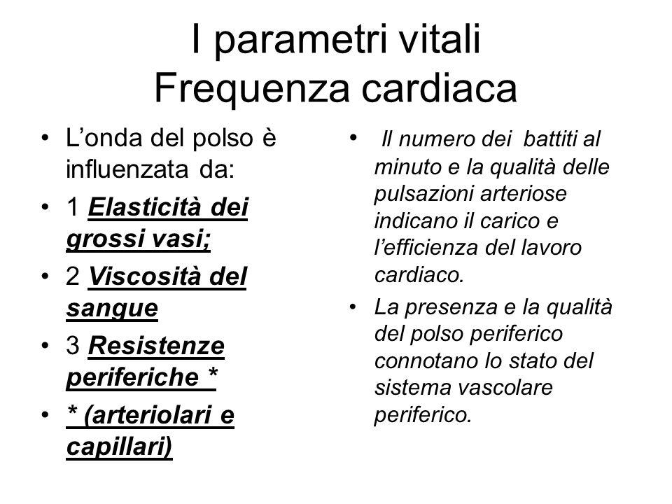 I parametri vitali Frequenza cardiaca