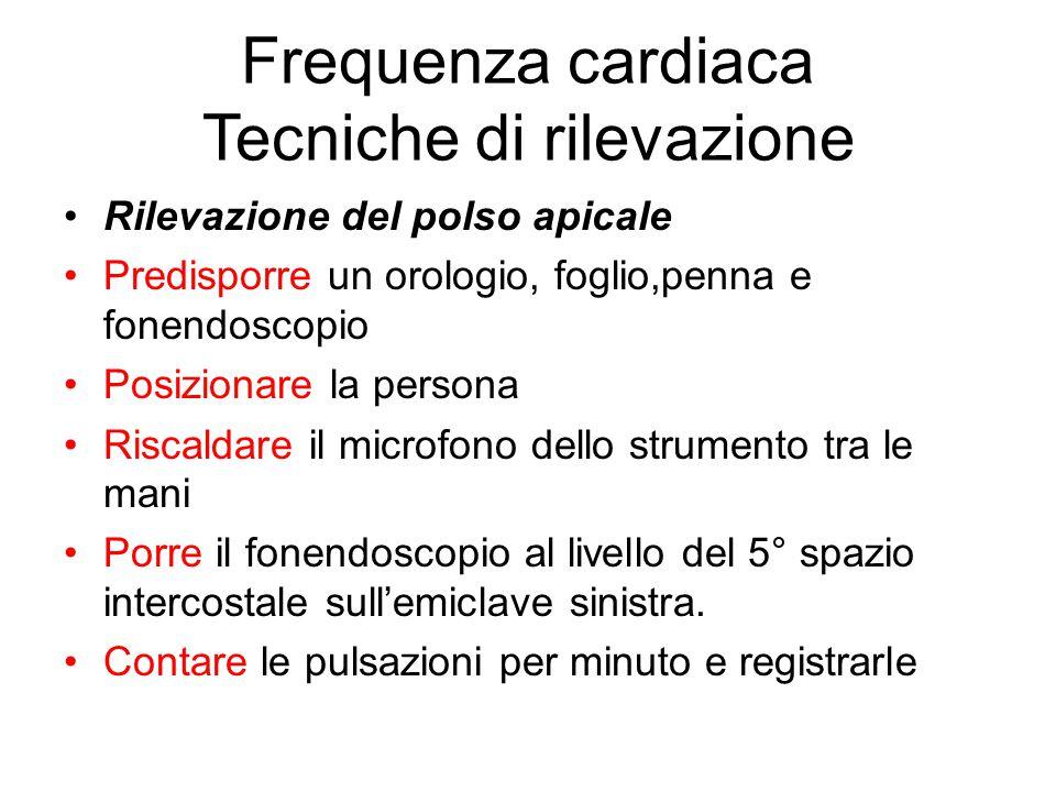 Frequenza cardiaca Tecniche di rilevazione