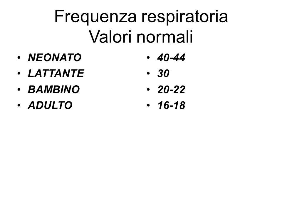 Frequenza respiratoria Valori normali