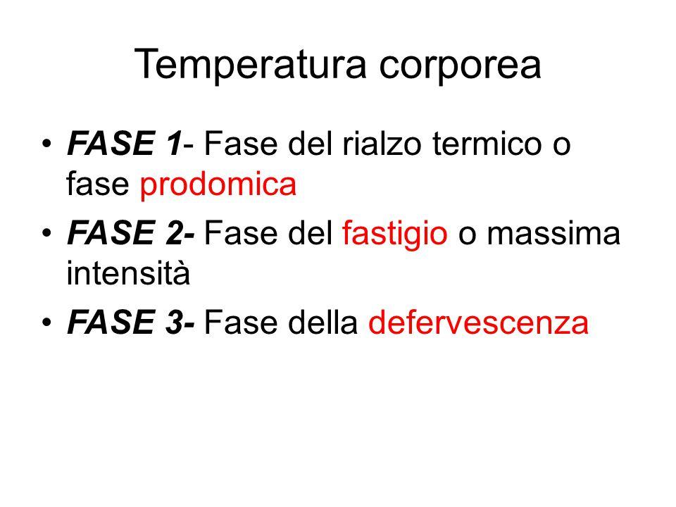 Temperatura corporea FASE 1- Fase del rialzo termico o fase prodomica