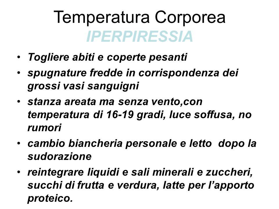 Temperatura Corporea IPERPIRESSIA