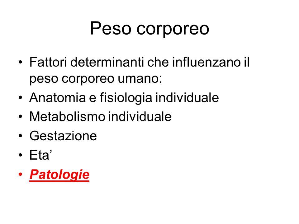 Peso corporeo Fattori determinanti che influenzano il peso corporeo umano: Anatomia e fisiologia individuale.