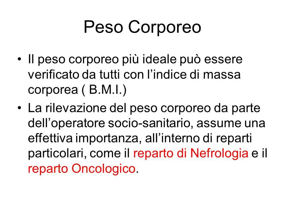 Peso Corporeo Il peso corporeo più ideale può essere verificato da tutti con l'indice di massa corporea ( B.M.I.)